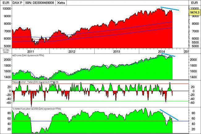 Analisis diario 01/10/2014-bild03.jpg