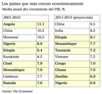 Renaissance Sub-Saharan Fund.-1%BA.png