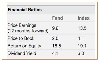 Renaissance Sub-Saharan Fund.-captura-de-pantalla-2015-08-12-las-17.45.22.png