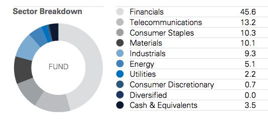 Renaissance Sub-Saharan Fund.-captura-de-pantalla-2015-08-16-las-12.22.28.png