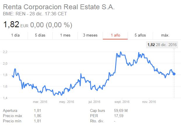 El trader Josef Ajram lanza una sicav-rentacorporacion.png