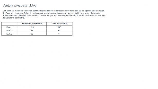 crowfunding español-eva.jpg