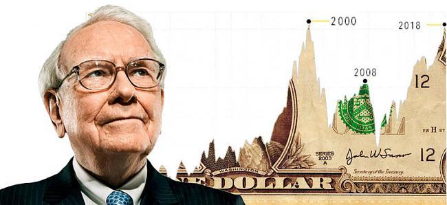 Warren buffett-el-grafico-de-warren-buffett-que-justifica-el-nerviosismo-de-wall-street.jpg