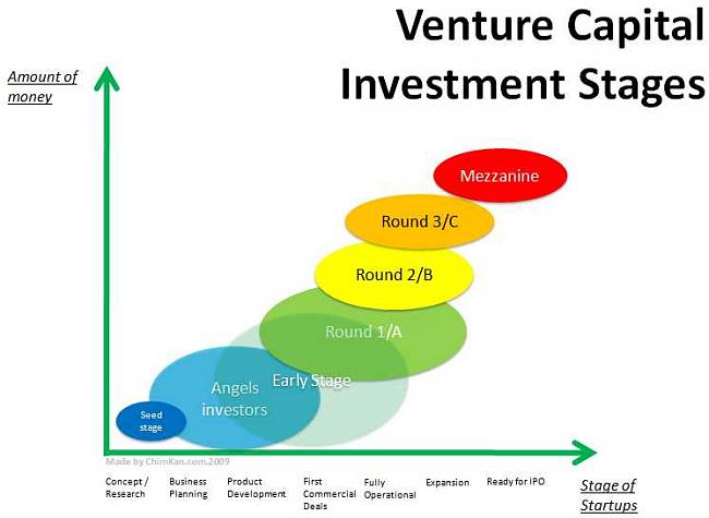 Valoración de una Startup-plan2.png