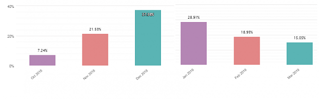 IC Markets, Broker ECN Recomendado-reversi%F3n.png
