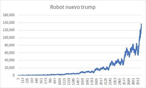 Robot Trump-nuevo_trump.png