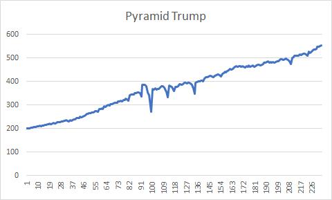 Robot Trump-pyramid_trump.png