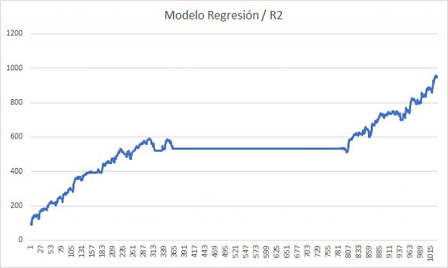 0ptimizar Robots Forex-regresion-forex.png