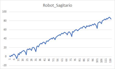 Cartera de Robots-sagitario.png