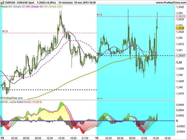 EUR-USD, semana del 18 al 22 de noviembre-usd-spot.png