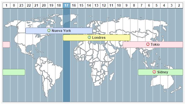 Primer campeonato forex 2.015-fireshot-capture-3-horarios-mercados-mundiales-divis_-http___es.investing.com_tools_market-h.png