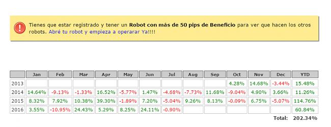 1 de Agosto Competición FOREX-robot.png