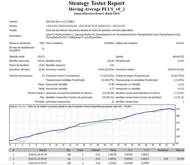 Estrategias FOREX que funcionan-screenshot_34.png