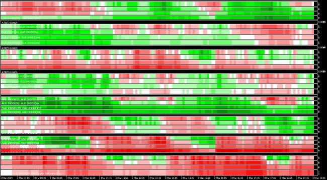 ¿Por qué es tan fácil arruinarte en el mercado FOREX?-fxindex-dashboard.jpg