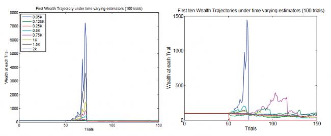 Forex Inversiones de alto riesgo-ruina.png