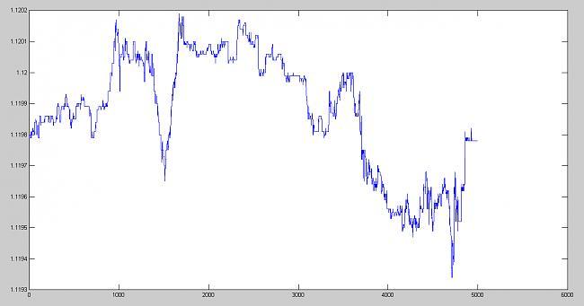 ¿Por qué es tan fácil arruinarte en el mercado FOREX?-forexdia.jpg