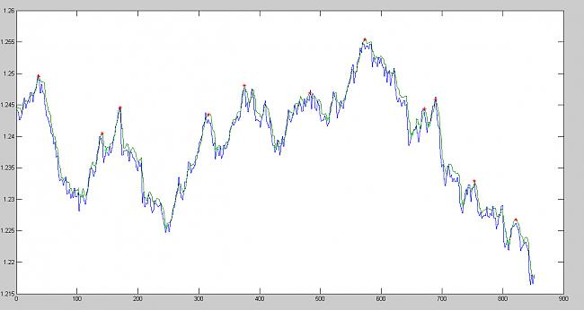 Forex Inversiones de alto riesgo-forexsistema.jpg