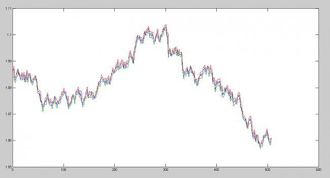 Forex Inversiones de alto riesgo-bolsiaforex2.jpg