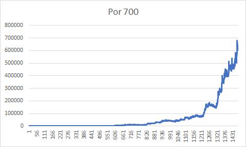 El trading necesita paciencia-por700.png