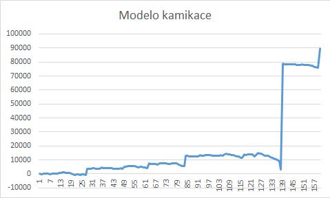 El trading necesita paciencia-kamikace.png