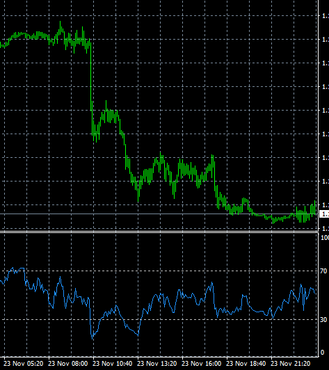 Rsi forex-forex.png