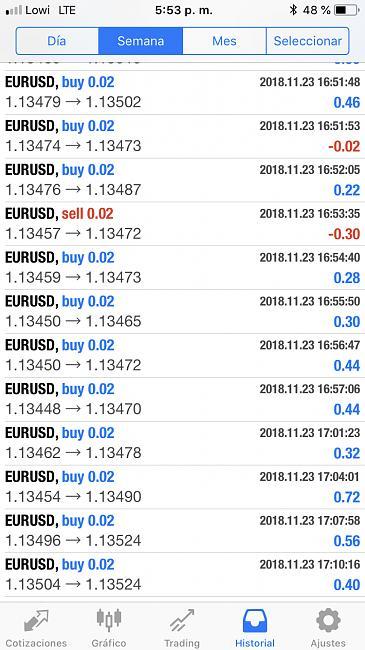IC Markets, Broker ECN Recomendado-img_0840.jpg