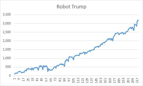 Robot Trump-trump.png