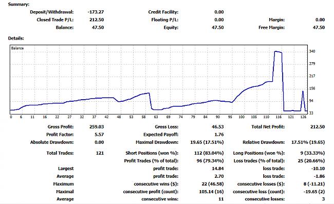 Trading de 13:00 a 15:00 EURUSD-datospas.png