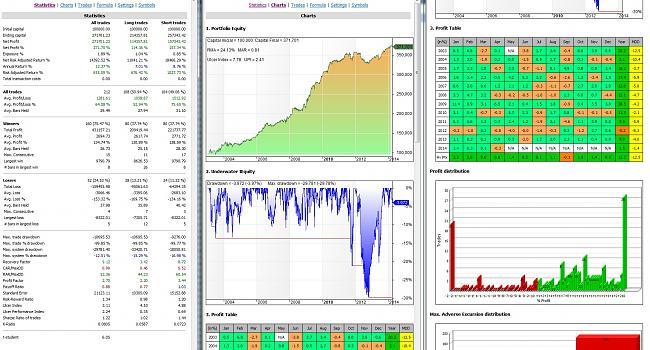 Sistemas Automáticos de inversión-estadisticas-mersir.jpg