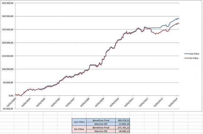 Sistemas Automáticos de inversión-mersir-filtrado.jpg