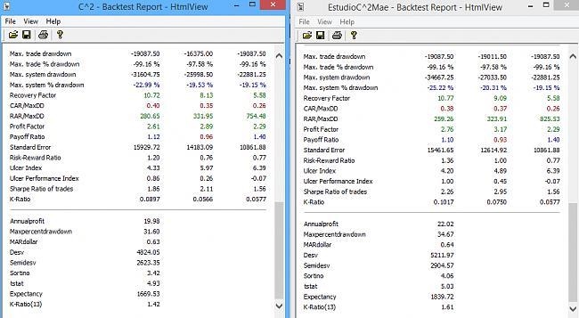 Sistemas Automáticos de inversión-stats1.jpg