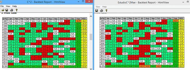 Sistemas Automáticos de inversión-table.jpg