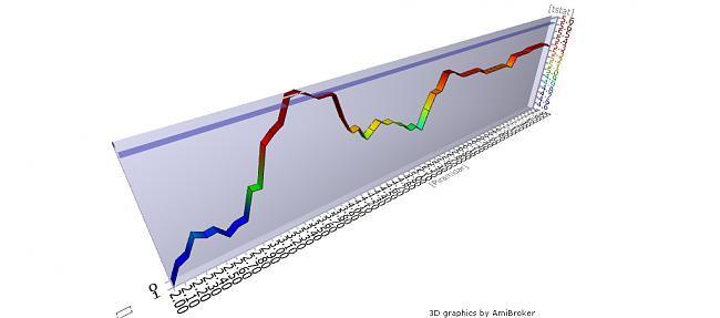 Sistemas Automáticos de inversión-3d1.jpg