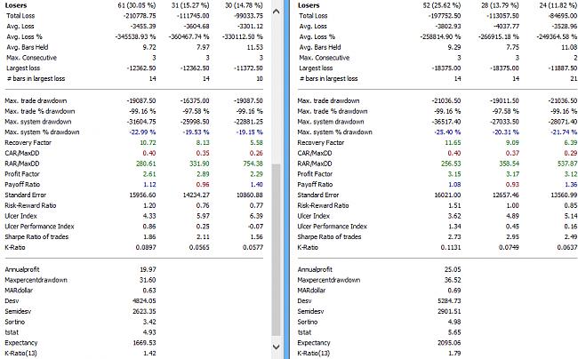 Sistemas Automáticos de inversión-stats2.png