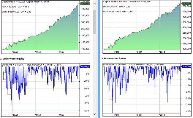 Sistemas Automáticos de inversión-stats32.jpg