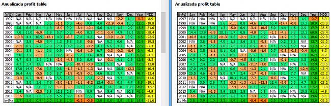 Sistemas Automáticos de inversión-stats4.jpg