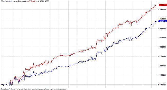 Sistemas Automáticos de inversión-curvas.jpg