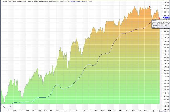 El Timing o ?cuando entrar en el mercado?-equity-iaecohn1.jpg