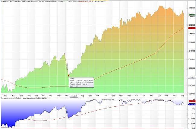 El Timing o ?cuando entrar en el mercado?-equity-forex.jpg