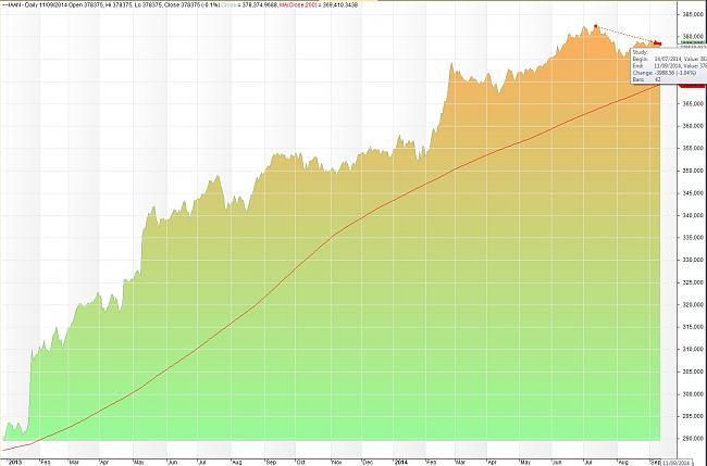 El Timing o ?cuando entrar en el mercado?-equity-iaan-140911.jpg