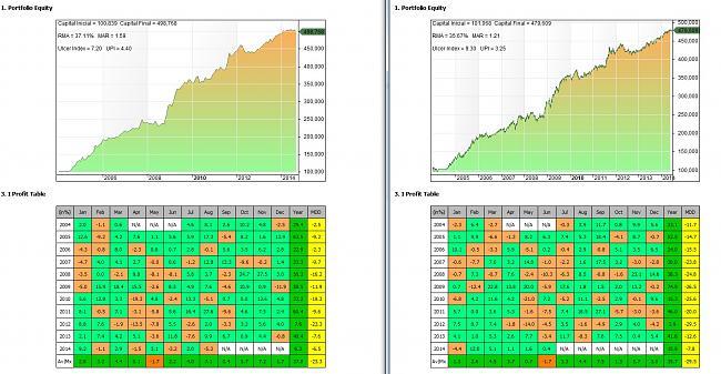 Sistemas Automáticos de inversión-wal-forward-iaecohn.jpg
