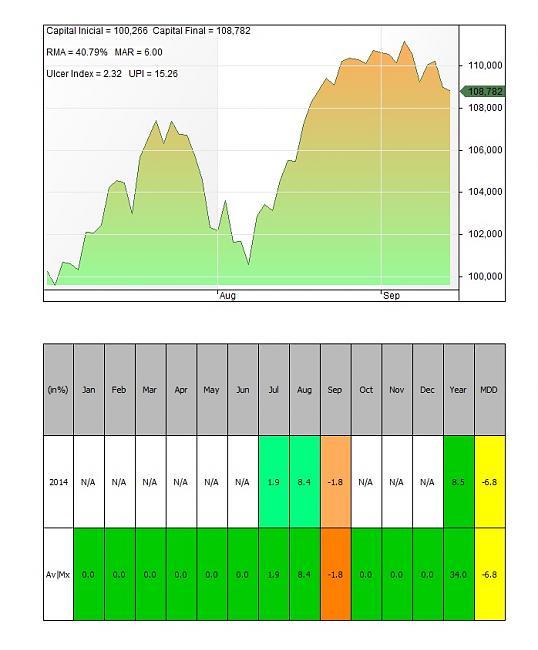 Sistemas Automáticos de inversión-wal-forward-iaecohn-140915.jpg