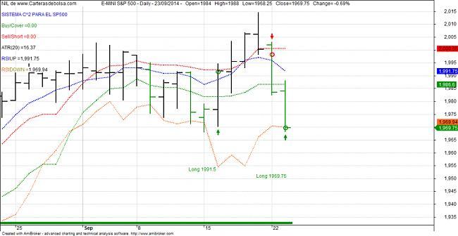 Sistemas Automáticos de inversión-c21-1024x530.jpg