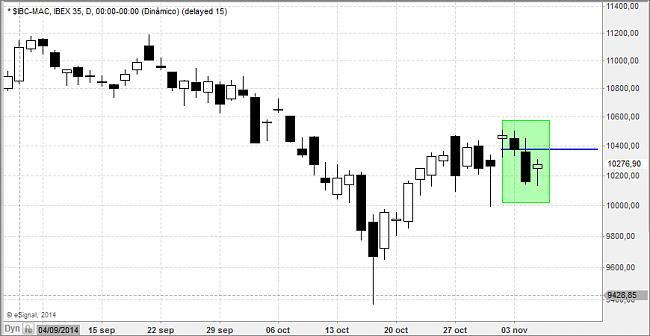 Situación de mercados-ibex.png