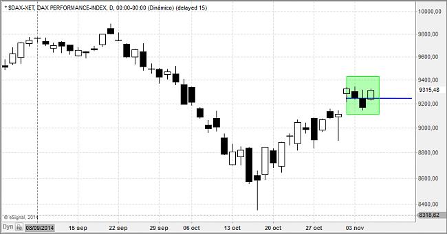 Situación de mercados-dax1.png