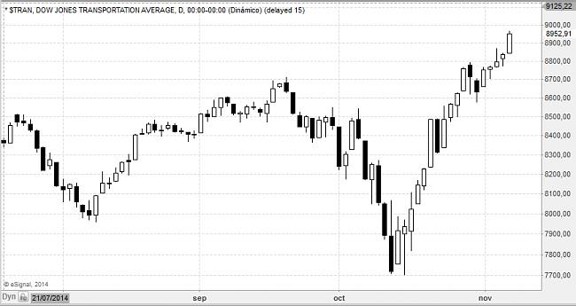 Situación de mercados-tran.png