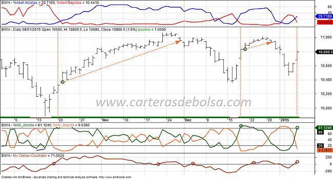 Situación de mercados-ampli1.jpg
