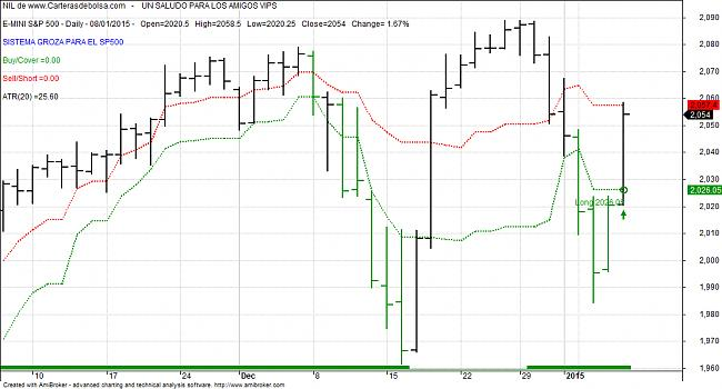 Situación de mercados-groza.jpg