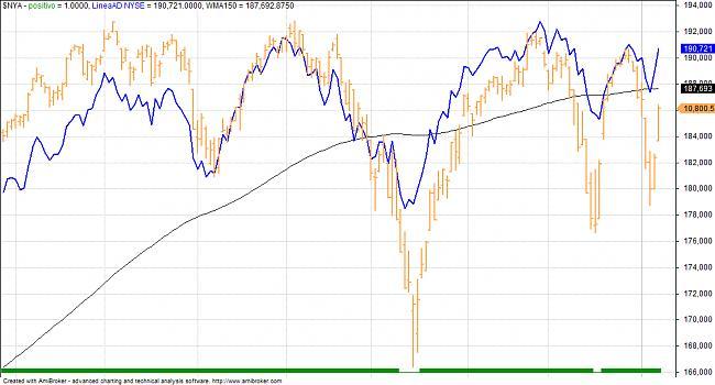 Situación de mercados-nyse.jpg