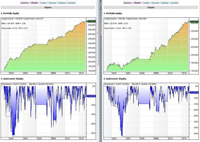 Sistemas Automáticos de inversión-iaan-sesgo.jpg